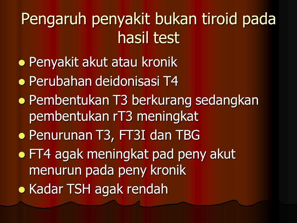 Pengaruh penyakit bukan tiroid pada hasil test Penyakit akut atau kronik Penyakit akut atau kronik Perubahan deidonisasi T4 Perubahan deidonisasi T4 Pembentukan T3 berkurang sedangkan pembentukan rT3 meningkat Pembentukan T3 berkurang sedangkan pembentukan rT3 meningkat Penurunan T3, FT3I dan TBG Penurunan T3, FT3I dan TBG FT4 agak meningkat pad peny akut menurun pada peny kronik FT4 agak meningkat pad peny akut menurun pada peny kronik Kadar TSH agak rendah Kadar TSH agak rendah