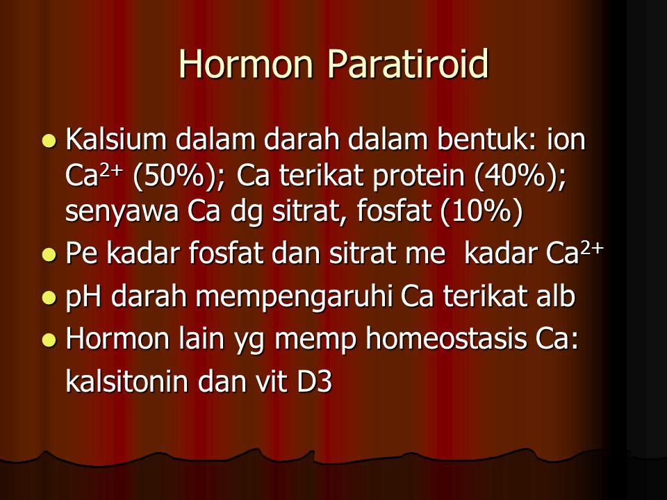 Hormon Paratiroid Kalsium dalam darah dalam bentuk: ion Ca 2+ (50%); Ca terikat protein (40%); senyawa Ca dg sitrat, fosfat (10%) Kalsium dalam darah dalam bentuk: ion Ca 2+ (50%); Ca terikat protein (40%); senyawa Ca dg sitrat, fosfat (10%) Pe kadar fosfat dan sitrat me kadar Ca 2+ Pe kadar fosfat dan sitrat me kadar Ca 2+ pH darah mempengaruhi Ca terikat alb pH darah mempengaruhi Ca terikat alb Hormon lain yg memp homeostasis Ca: Hormon lain yg memp homeostasis Ca: kalsitonin dan vit D3