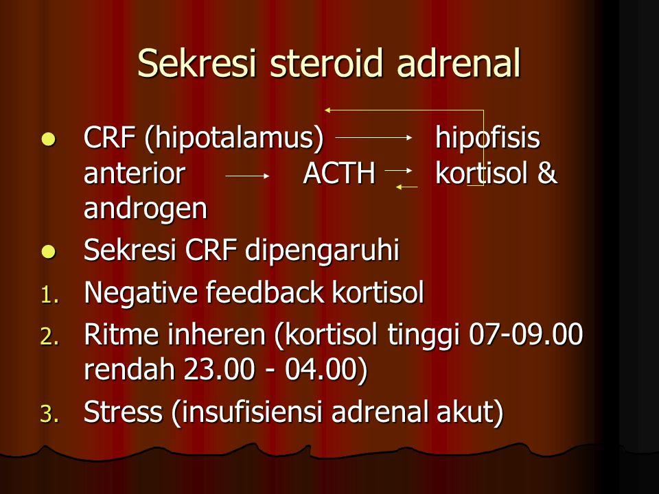 Sekresi steroid adrenal CRF (hipotalamus)hipofisis anteriorACTHkortisol & androgen CRF (hipotalamus)hipofisis anteriorACTHkortisol & androgen Sekresi CRF dipengaruhi Sekresi CRF dipengaruhi 1.