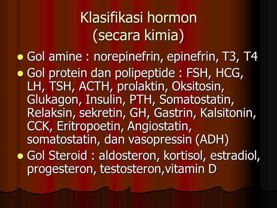 Klasifikasi hormon (secara kimia) Gol amine : norepinefrin, epinefrin, T3, T4 Gol amine : norepinefrin, epinefrin, T3, T4 Gol protein dan polipeptide : FSH, HCG, LH, TSH, ACTH, prolaktin, Oksitosin, Glukagon, Insulin, PTH, Somatostatin, Relaksin, sekretin, GH, Gastrin, Kalsitonin, CCK, Eritropoetin, Angiostatin, somatostatin, dan vasopressin (ADH) Gol protein dan polipeptide : FSH, HCG, LH, TSH, ACTH, prolaktin, Oksitosin, Glukagon, Insulin, PTH, Somatostatin, Relaksin, sekretin, GH, Gastrin, Kalsitonin, CCK, Eritropoetin, Angiostatin, somatostatin, dan vasopressin (ADH) Gol Steroid : aldosteron, kortisol, estradiol, progesteron, testosteron,vitamin D Gol Steroid : aldosteron, kortisol, estradiol, progesteron, testosteron,vitamin D