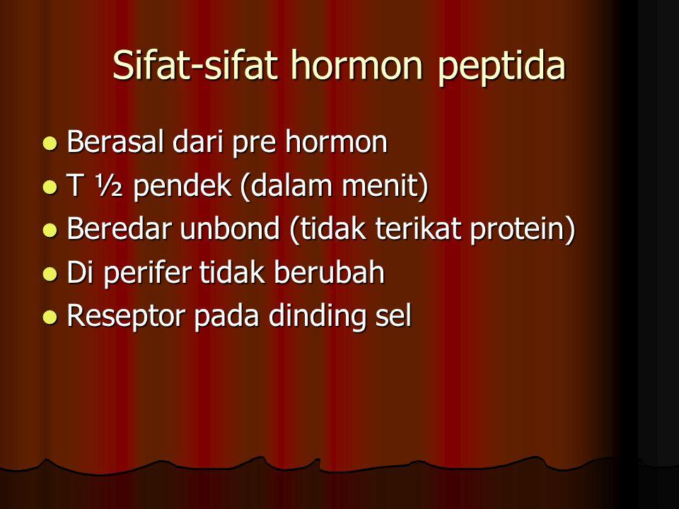 Sifat-sifat hormon peptida Berasal dari pre hormon Berasal dari pre hormon T ½ pendek (dalam menit) T ½ pendek (dalam menit) Beredar unbond (tidak terikat protein) Beredar unbond (tidak terikat protein) Di perifer tidak berubah Di perifer tidak berubah Reseptor pada dinding sel Reseptor pada dinding sel