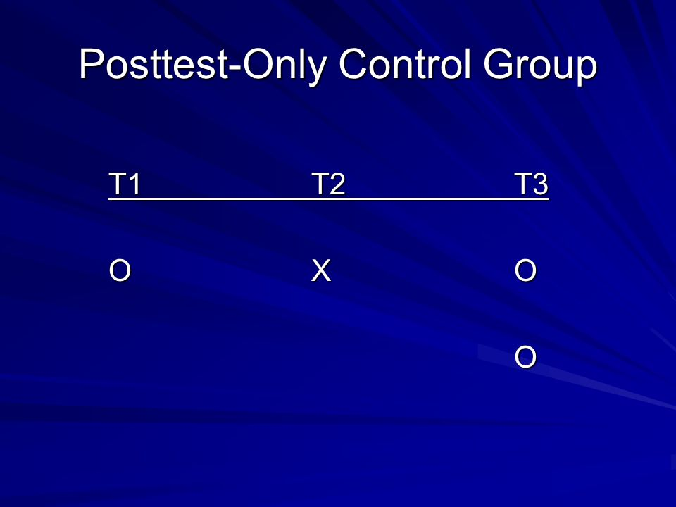 Posttest-Only Control Group T1T2T3 OXO O