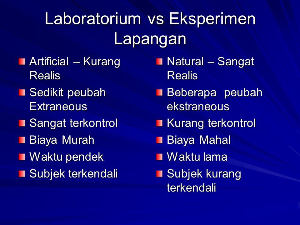 Laboratorium vs Eksperimen Lapangan Artificial – Kurang Realis Sedikit peubah Extraneous Sangat terkontrol Biaya Murah Waktu pendek Subjek terkendali