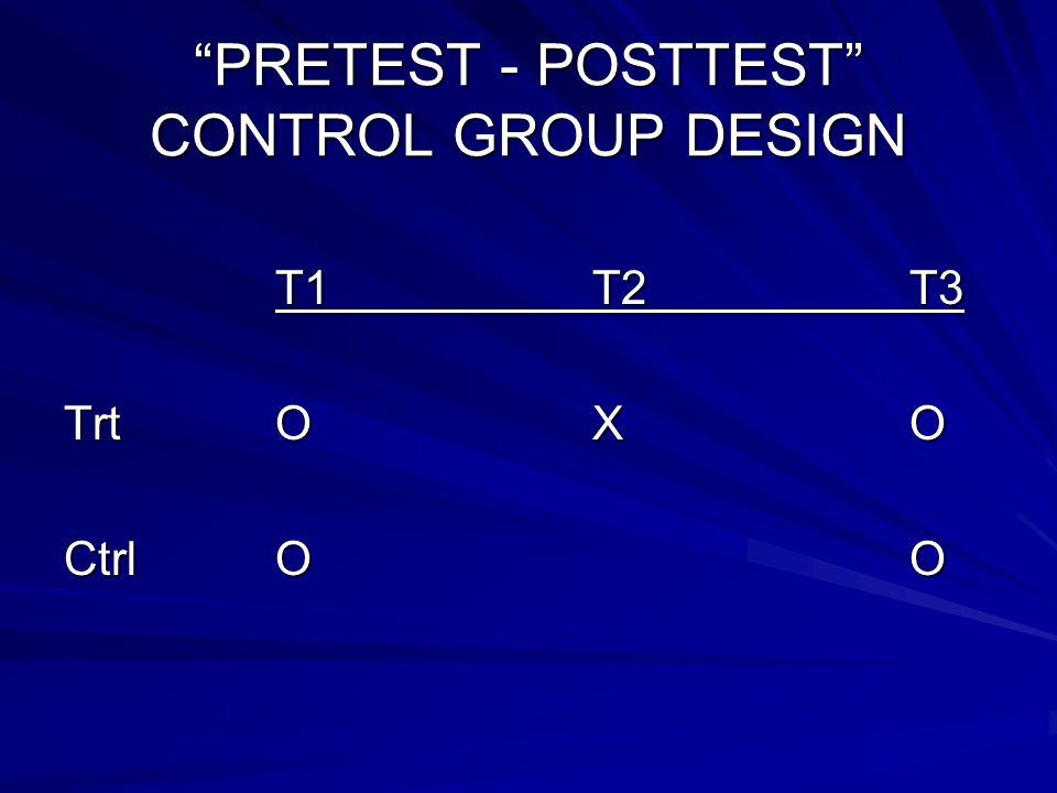 """PRETEST - POSTTEST"" CONTROL GROUP DESIGN T1T2T3 TrtOXO CtrlOO"