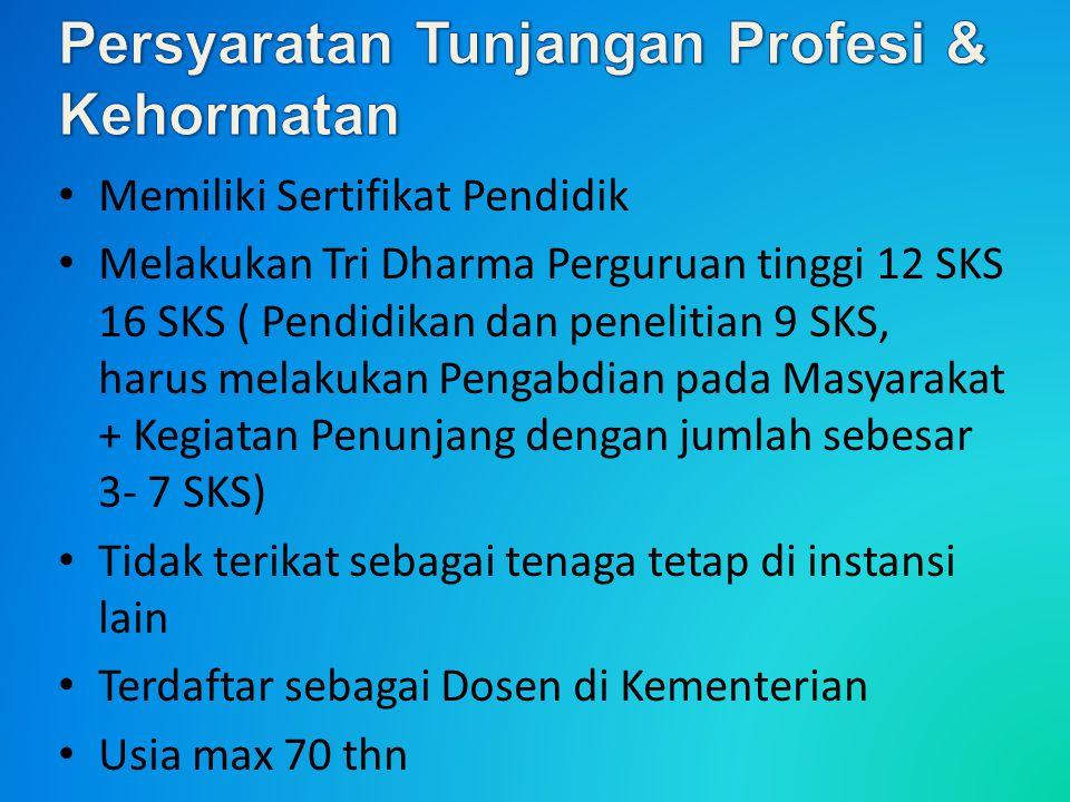 Memiliki Sertifikat Pendidik Melakukan Tri Dharma Perguruan tinggi 12 SKS 16 SKS ( Pendidikan dan penelitian 9 SKS, harus melakukan Pengabdian pada Masyarakat + Kegiatan Penunjang dengan jumlah sebesar 3- 7 SKS) Tidak terikat sebagai tenaga tetap di instansi lain Terdaftar sebagai Dosen di Kementerian Usia max 70 thn