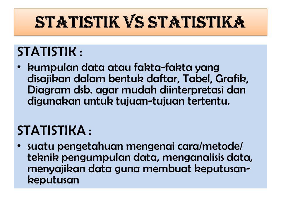 STATISTIK vs STATISTIKA STATISTIK : kumpulan data atau fakta-fakta yang disajikan dalam bentuk daftar, Tabel, Grafik, Diagram dsb. agar mudah diinterp