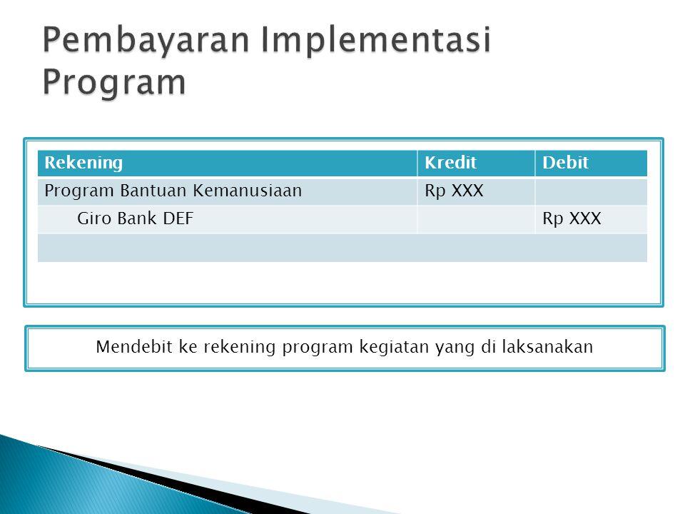Mendebit ke rekening program kegiatan yang di laksanakan RekeningKreditDebit Program Bantuan KemanusiaanRp XXX Giro Bank DEFRp XXX