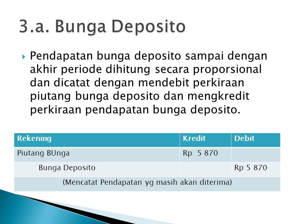  Pendapatan bunga deposito sampai dengan akhir periode dihitung secara proporsional dan dicatat dengan mendebit perkiraan piutang bunga deposito dan mengkredit perkiraan pendapatan bunga deposito.
