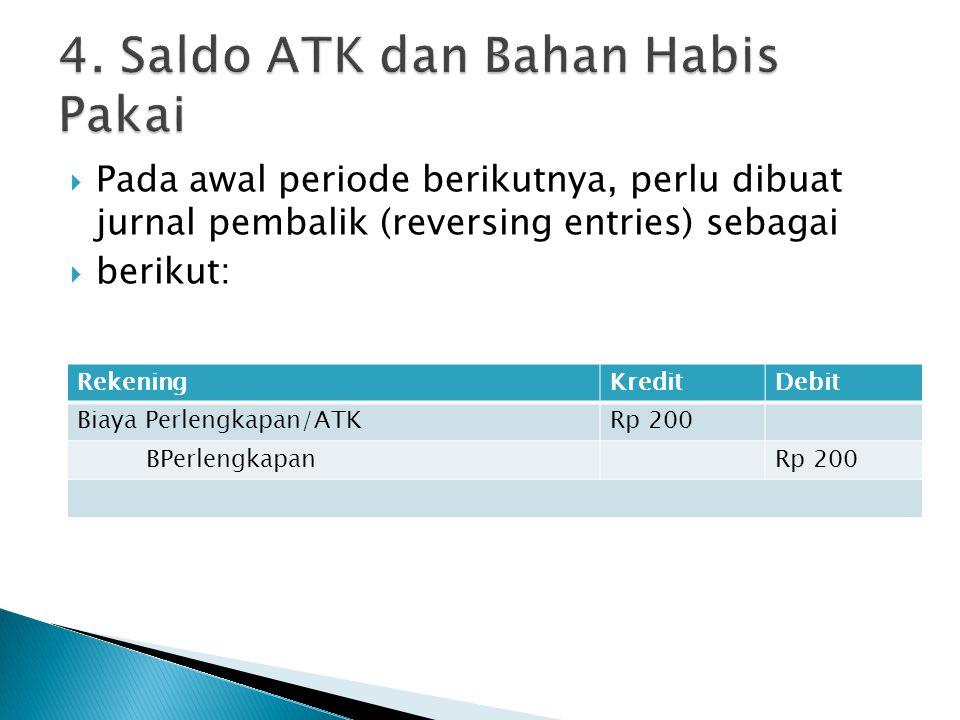  Pada awal periode berikutnya, perlu dibuat jurnal pembalik (reversing entries) sebagai  berikut: RekeningKreditDebit Biaya Perlengkapan/ATKRp 200 BPerlengkapanRp 200