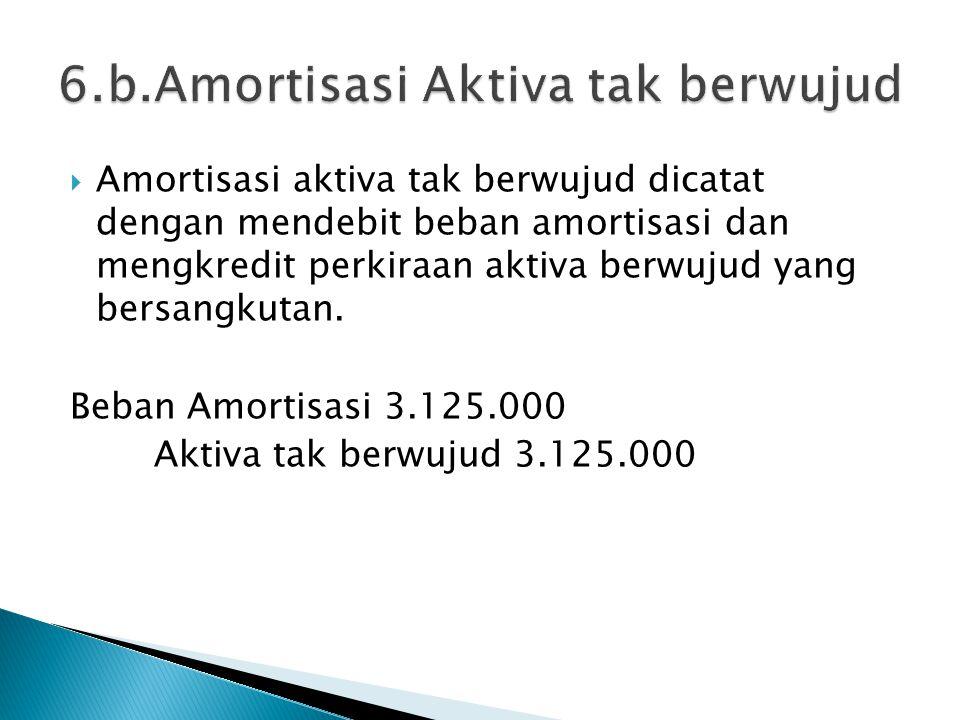  Amortisasi aktiva tak berwujud dicatat dengan mendebit beban amortisasi dan mengkredit perkiraan aktiva berwujud yang bersangkutan.