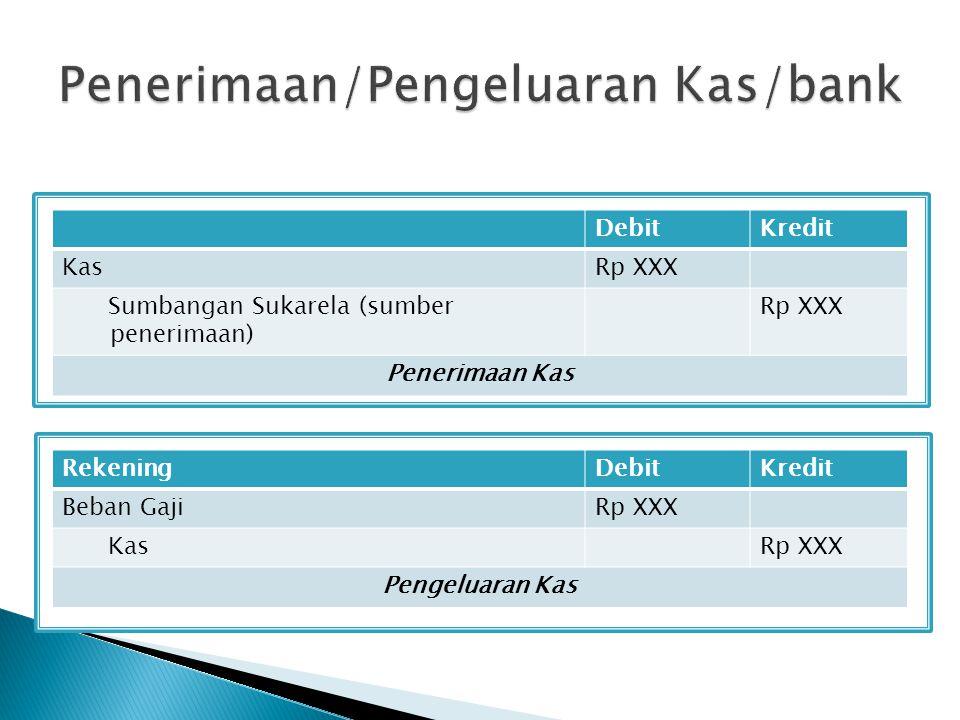 DebitKredit KasRp XXX Sumbangan Sukarela (sumber penerimaan) Rp XXX Penerimaan Kas RekeningDebitKredit Beban GajiRp XXX KasRp XXX Pengeluaran Kas