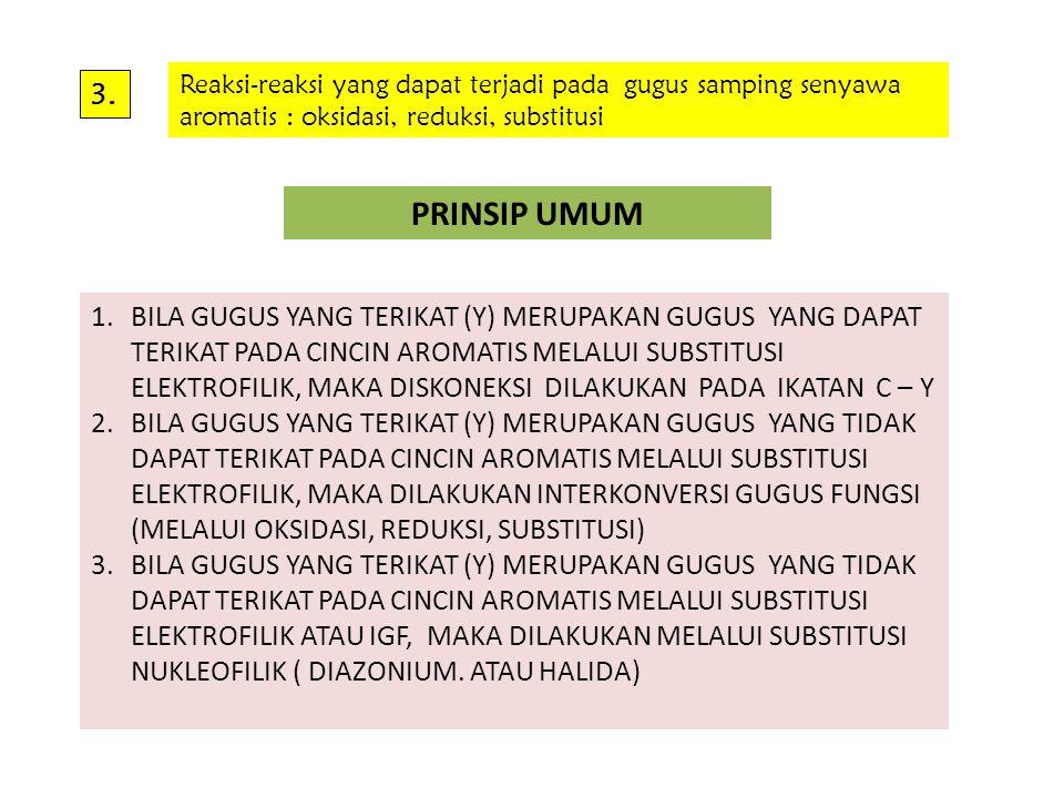 3. Reaksi-reaksi yang dapat terjadi pada gugus samping senyawa aromatis : oksidasi, reduksi, substitusi PRINSIP UMUM 1.BILA GUGUS YANG TERIKAT (Y) MER