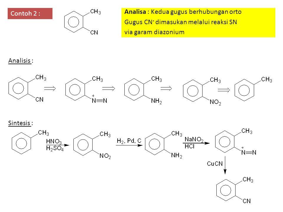 Contoh 2 : Analisa : Kedua gugus berhubungan orto Gugus CN - dimasukan melalui reaksi SN via garam diazonium Analisis : Sintesis :
