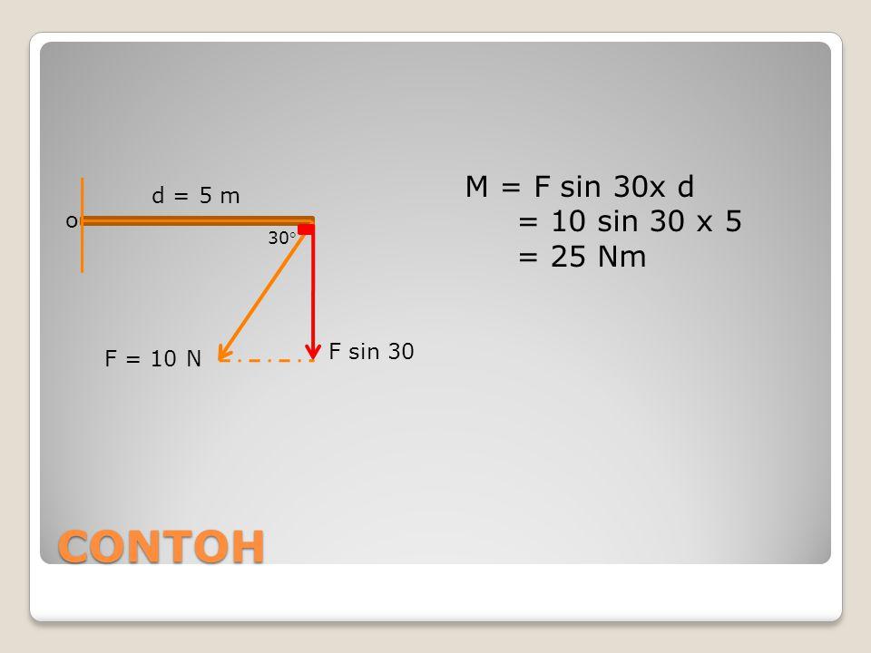 CONTOH o d = 5 m F = 10 N M = F sin 30x d = 10 sin 30 x 5 = 25 Nm 30 F sin 30