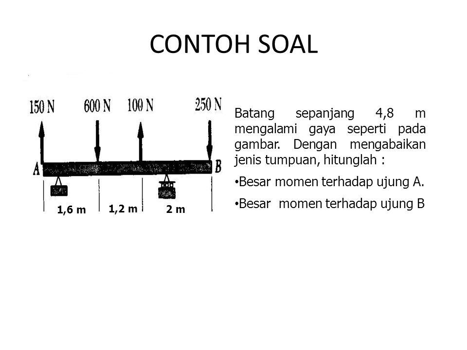 CONTOH SOAL Batang sepanjang 4,8 m mengalami gaya seperti pada gambar. Dengan mengabaikan jenis tumpuan, hitunglah : Besar momen terhadap ujung A. Bes