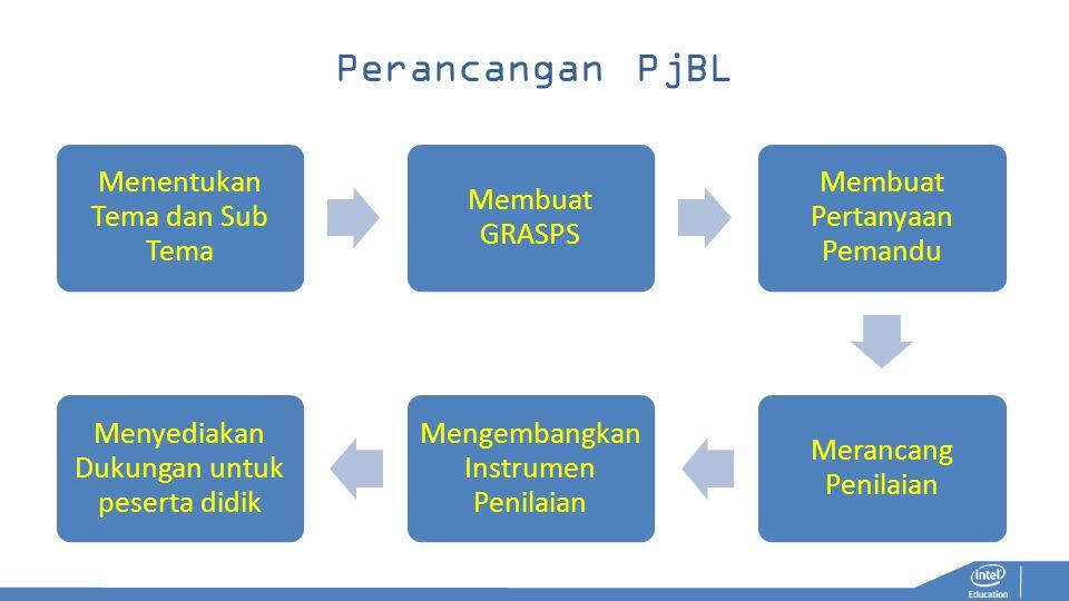 Perancangan PjBL Menentukan Tema dan Sub Tema Membuat GRASPS Membuat Pertanyaan Pemandu Merancang Penilaian Mengembangkan Instrumen Penilaian Menyediakan Dukungan untuk peserta didik