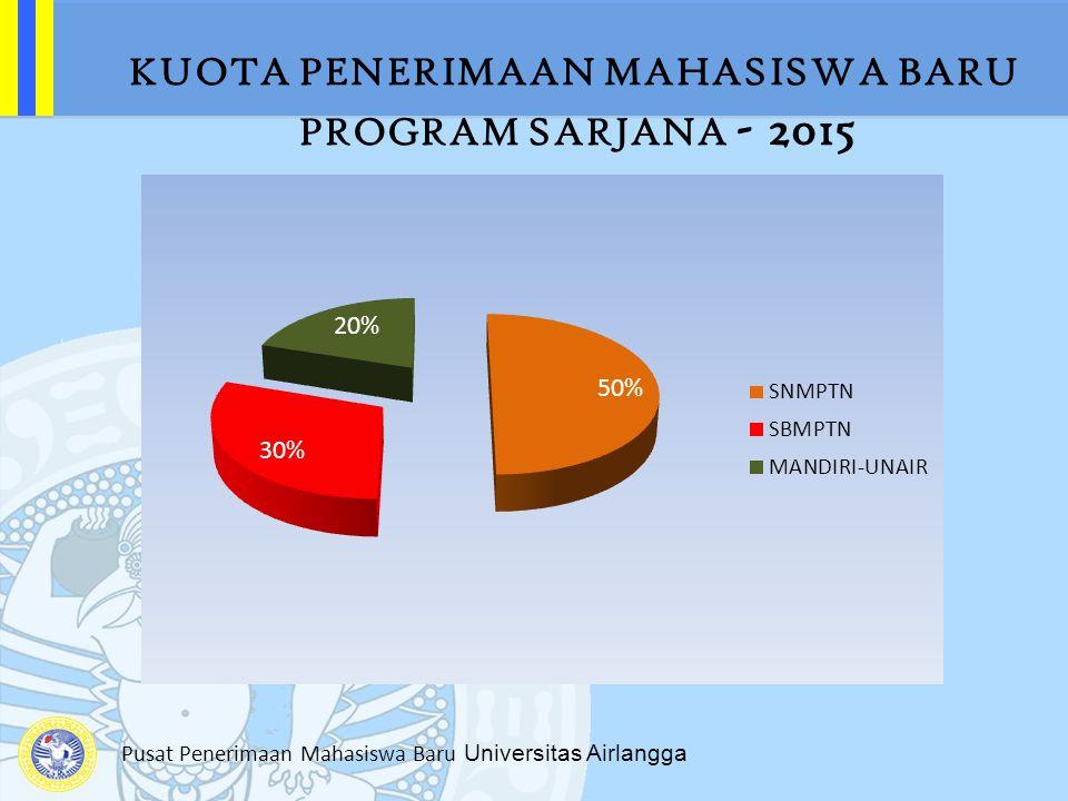 Pusat Penerimaan Mahasiswa Baru Universitas Airlangga KUOTA PENERIMAAN MAHASISWA BARU PROGRAM SARJANA - 2015