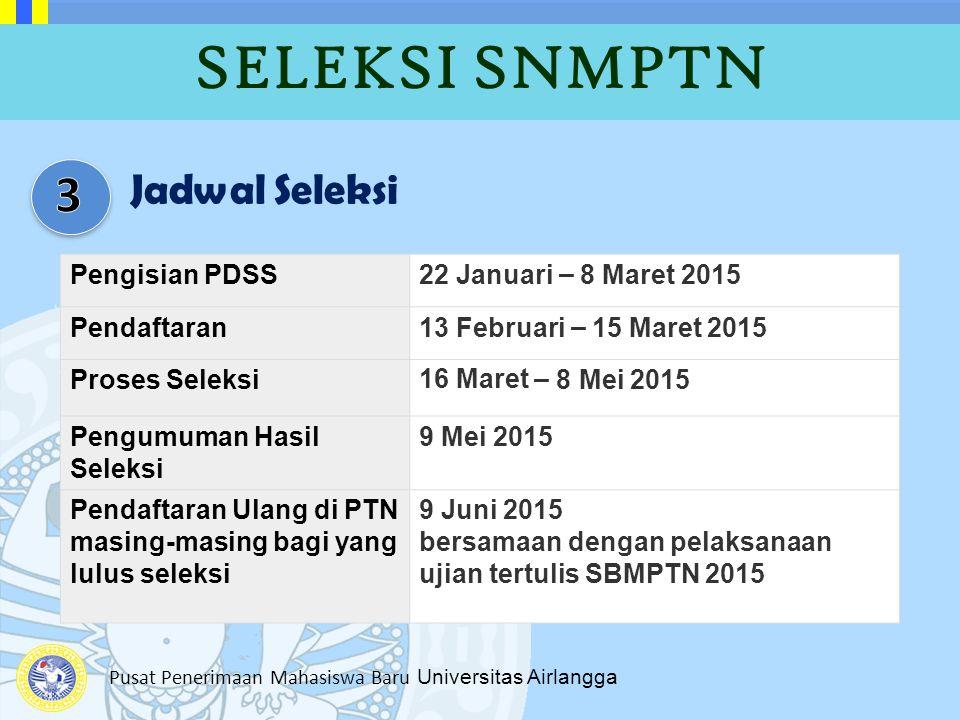 Pusat Penerimaan Mahasiswa Baru Universitas Airlangga Pengisian PDSS22 Januari – 8 Maret 2015 Pendaftaran13 Februari – 15 Maret 2015 Proses Seleksi16