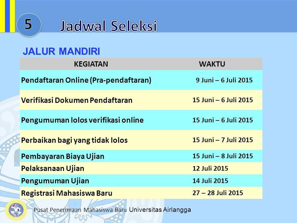 Pusat Penerimaan Mahasiswa Baru Universitas Airlangga JALUR MANDIRI KEGIATANWAKTU Pendaftaran Online (Pra-pendaftaran) 9 Juni – 6 Juli 2015 Verifikasi