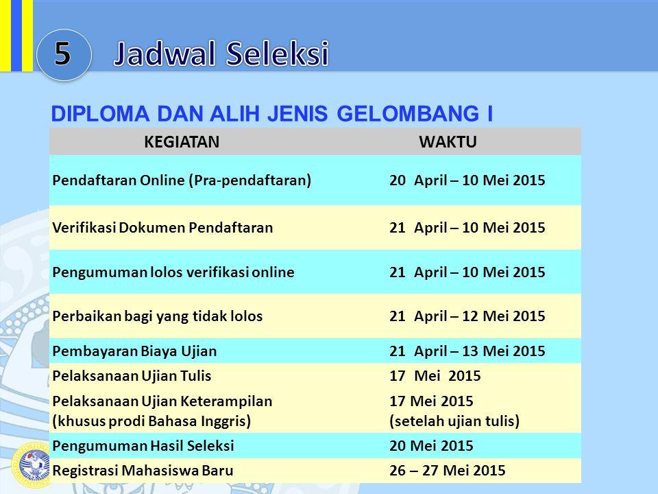 Pusat Penerimaan Mahasiswa Baru Universitas Airlangga DIPLOMA DAN ALIH JENIS GELOMBANG I KEGIATANWAKTU Pendaftaran Online (Pra-pendaftaran) 20 April –