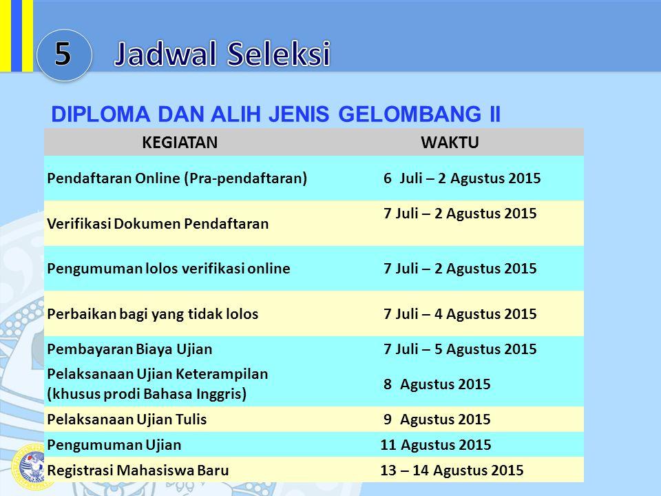 Pusat Penerimaan Mahasiswa Baru Universitas Airlangga DIPLOMA DAN ALIH JENIS GELOMBANG II KEGIATANWAKTU Pendaftaran Online (Pra-pendaftaran) 6 Juli –