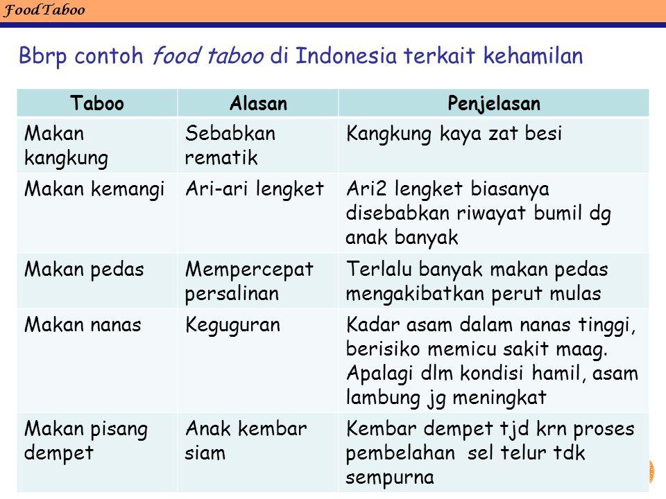 Food Taboo Excellence with Morality UNIVERSITAS AIRLANGGA TabooAlasanPenjelasan Makan kangkung Sebabkan rematik Kangkung kaya zat besi Makan kemangiAr