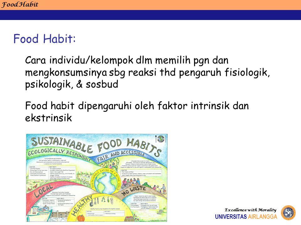 Food Habit Excellence with Morality UNIVERSITAS AIRLANGGA Cara individu/kelompok dlm memilih pgn dan mengkonsumsinya sbg reaksi thd pengaruh fisiologi