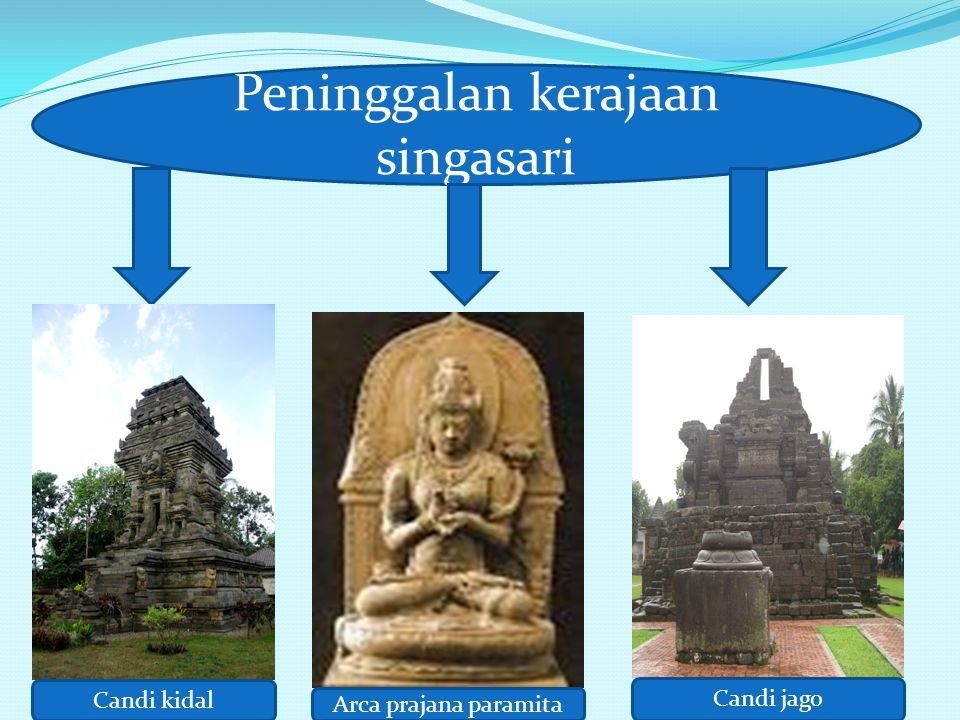 Peninggalan kerajaan singasari Arca prajana paramita Candi jago Candi kidal