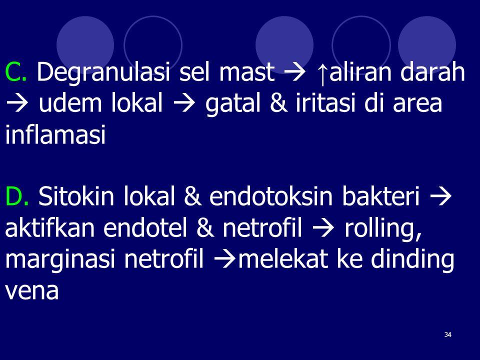 34 C. Degranulasi sel mast  ↑ aliran darah  udem lokal  gatal & iritasi di area inflamasi D. Sitokin lokal & endotoksin bakteri  aktifkan endotel