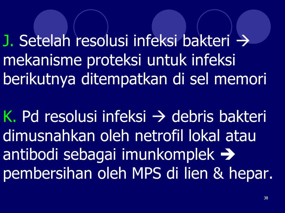 38 J. Setelah resolusi infeksi bakteri  mekanisme proteksi untuk infeksi berikutnya ditempatkan di sel memori K. Pd resolusi infeksi  debris bakteri