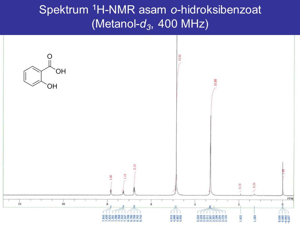 Spektrum 1 H-NMR asam o-hidroksibenzoat (Metanol-d 3, 400 MHz)