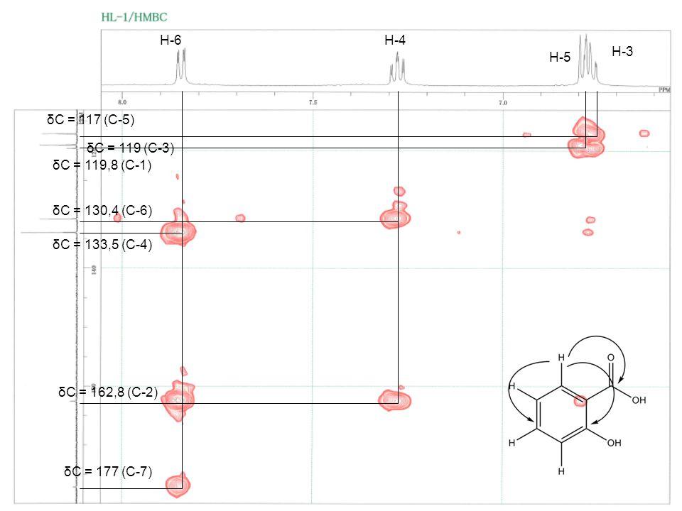 δC = 119 (C-3) δC = 119,8 (C-1) δC = 117 (C-5) δC = 130,4 (C-6) δC = 133,5 (C-4) δC = 162,8 (C-2) δC = 177 (C-7) H-6H-4 H-5 H-3