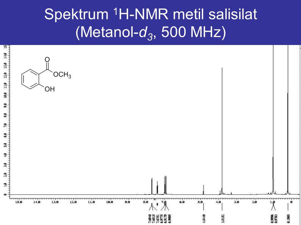 Spektrum 1 H-NMR metil salisilat (Metanol-d 3, 500 MHz)