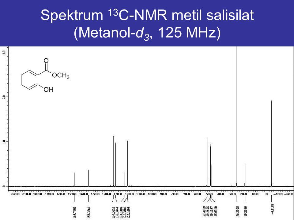 Spektrum 13 C-NMR metil salisilat (Metanol-d 3, 125 MHz)