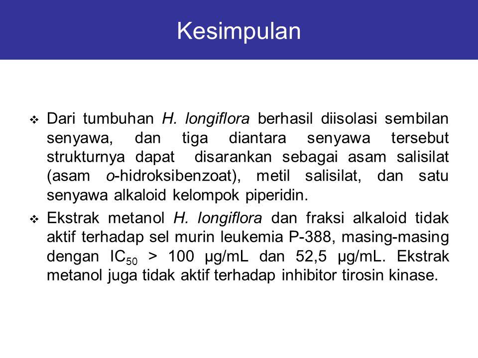 Kesimpulan  Dari tumbuhan H. longiflora berhasil diisolasi sembilan senyawa, dan tiga diantara senyawa tersebut strukturnya dapat disarankan sebagai