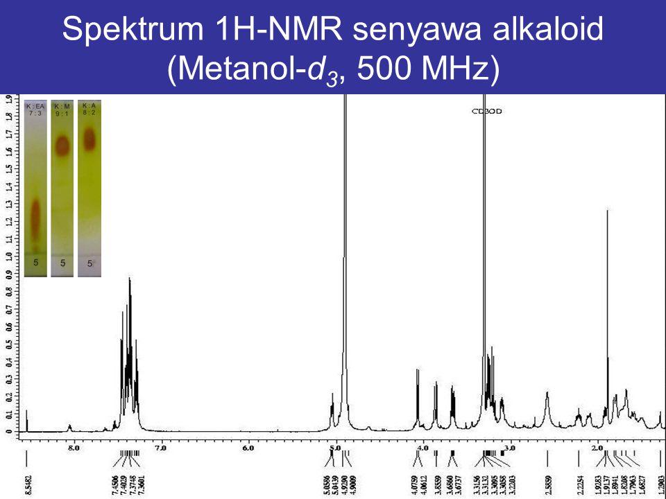 Spektrum 1H-NMR senyawa alkaloid (Metanol-d 3, 500 MHz)