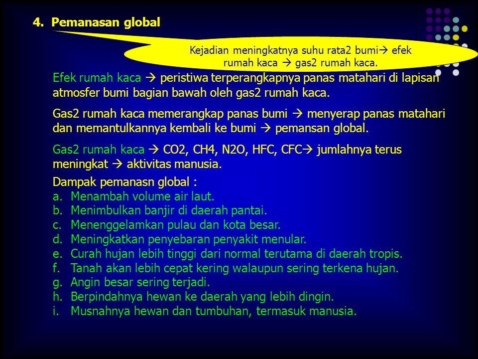 4. Pemanasan global Kejadian meningkatnya suhu rata2 bumi  efek rumah kaca  gas2 rumah kaca. Efek rumah kaca  peristiwa terperangkapnya panas matah