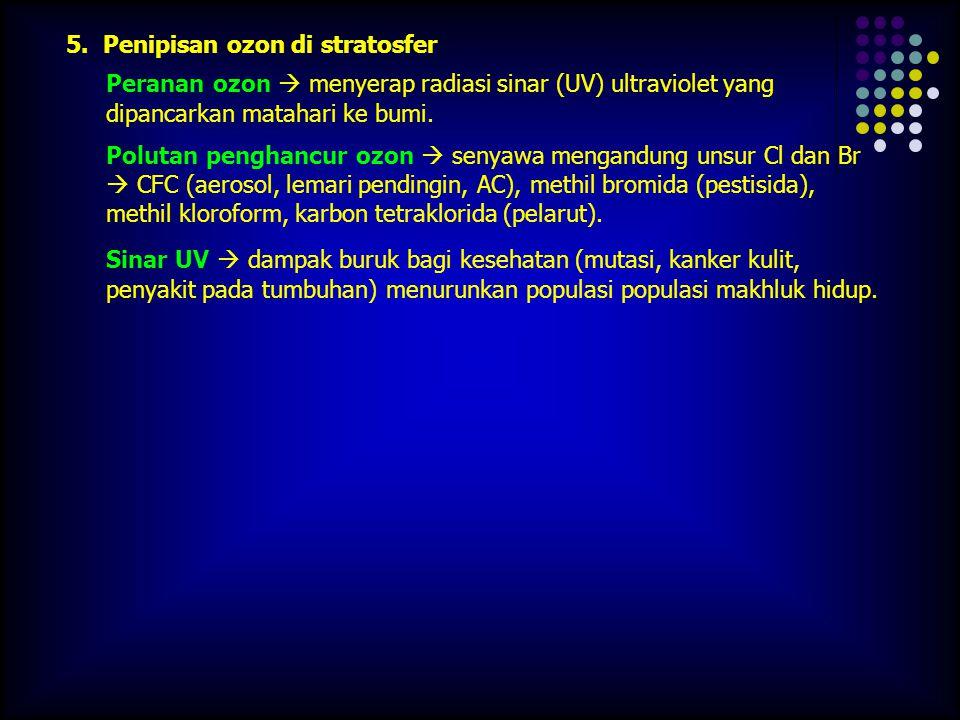 5. Penipisan ozon di stratosfer Peranan ozon  menyerap radiasi sinar (UV) ultraviolet yang dipancarkan matahari ke bumi. Polutan penghancur ozon  se