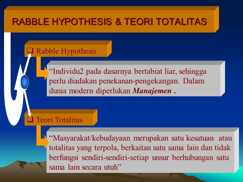 RABBLE HYPOTHESIS & TEORI TOTALITAS  Rabble Hypothesis  Teori Totalitas Individu2 pada dasarnya bertabiat liar, sehingga perlu diadakan penekanan-pengekangan.