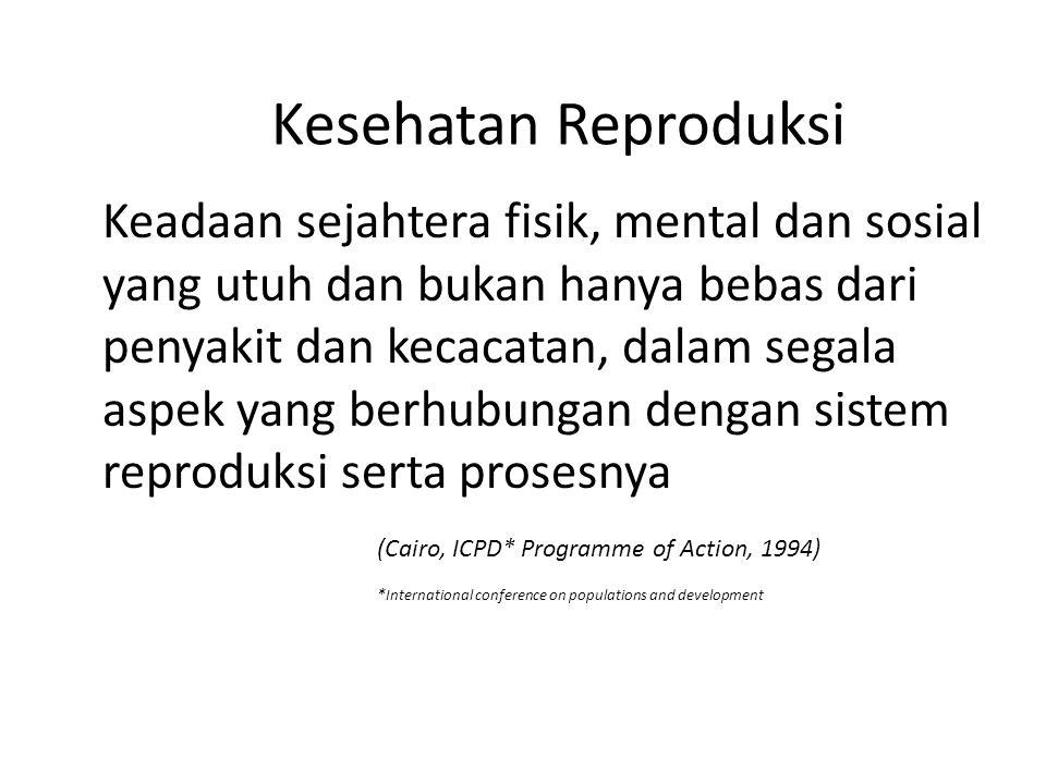 Masalah Kesehatan Reproduksi Perempuan Gangguan Menstruasi Infeksi/peradangan pada alat genital Kanker kandungan Gangguan pada payudara (kanker payudara) Infertilitas Klimakterium