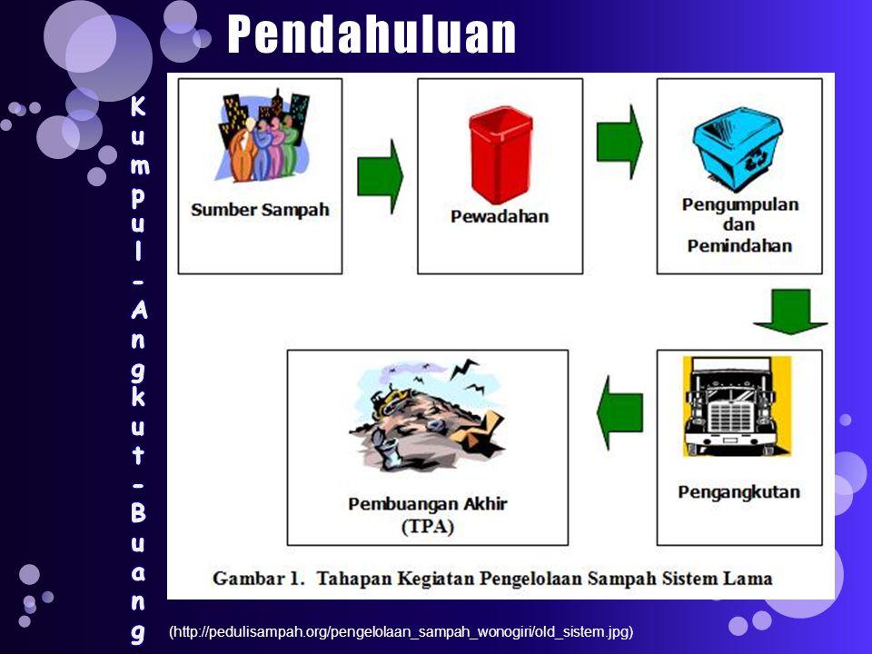 TPA Rajamandala http://www.kabarindonesi a.com/fotoberita/201001/ 201001160137561.JPG