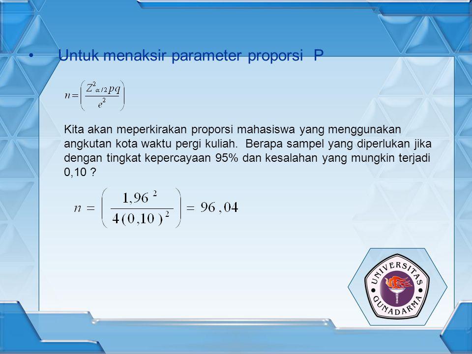 Untuk menaksir parameter proporsi P Kita akan meperkirakan proporsi mahasiswa yang menggunakan angkutan kota waktu pergi kuliah. Berapa sampel yang di