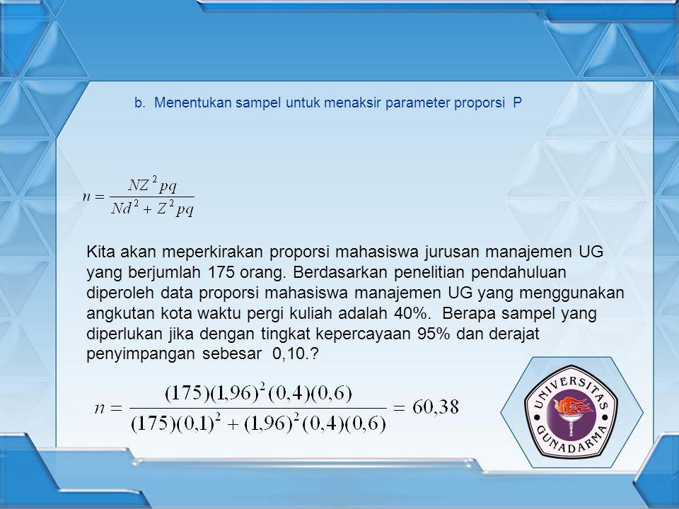 b. Menentukan sampel untuk menaksir parameter proporsi P Kita akan meperkirakan proporsi mahasiswa jurusan manajemen UG yang berjumlah 175 orang. Berd