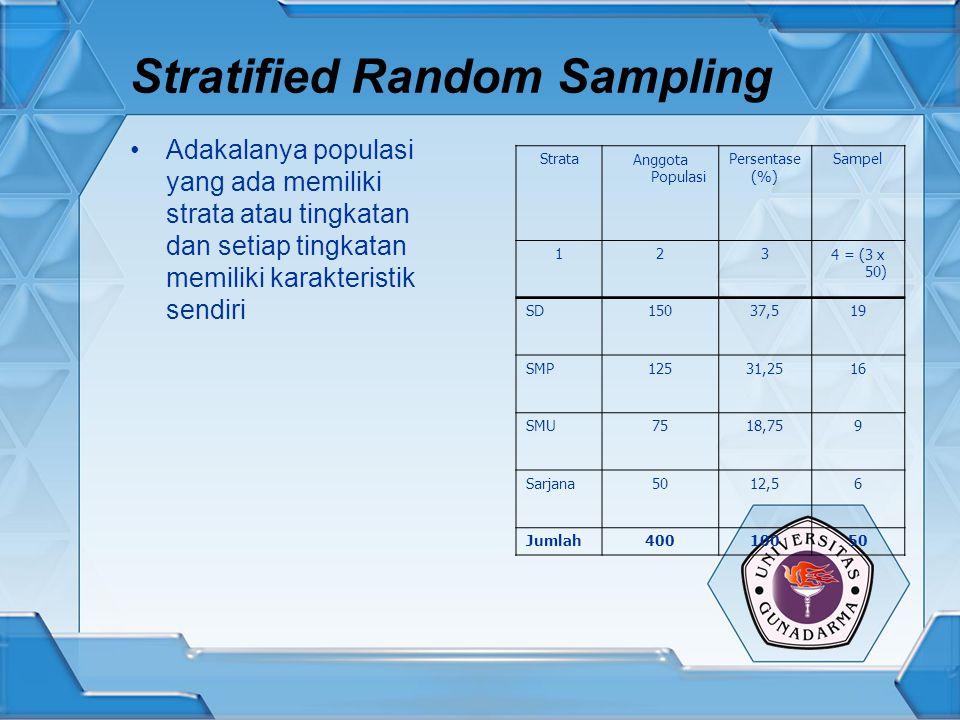 Stratified Random Sampling Adakalanya populasi yang ada memiliki strata atau tingkatan dan setiap tingkatan memiliki karakteristik sendiri StrataAnggo