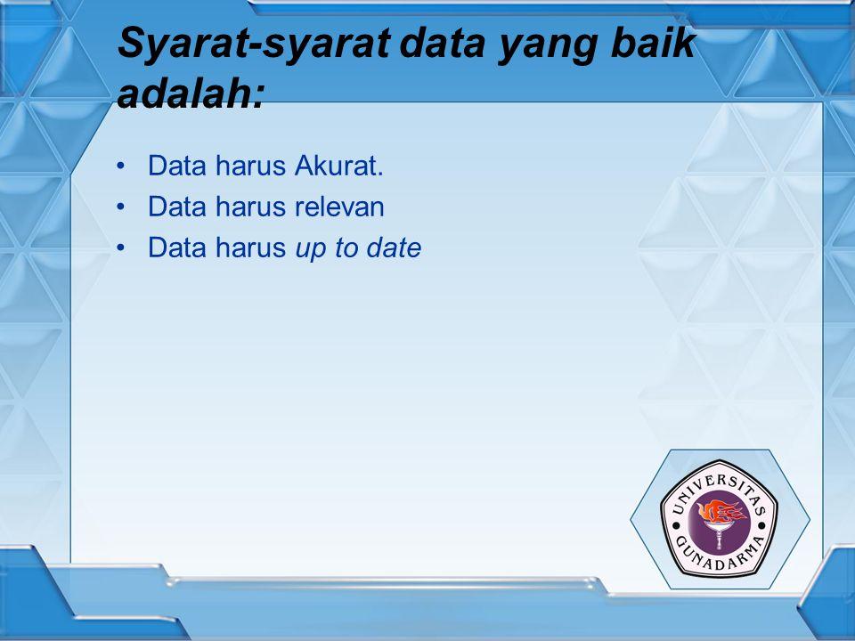 Syarat-syarat data yang baik adalah: Data harus Akurat. Data harus relevan Data harus up to date
