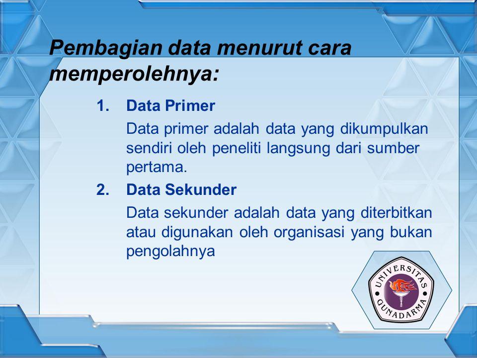 Pembagian data menurut cara memperolehnya: 1.Data Primer Data primer adalah data yang dikumpulkan sendiri oleh peneliti langsung dari sumber pertama.