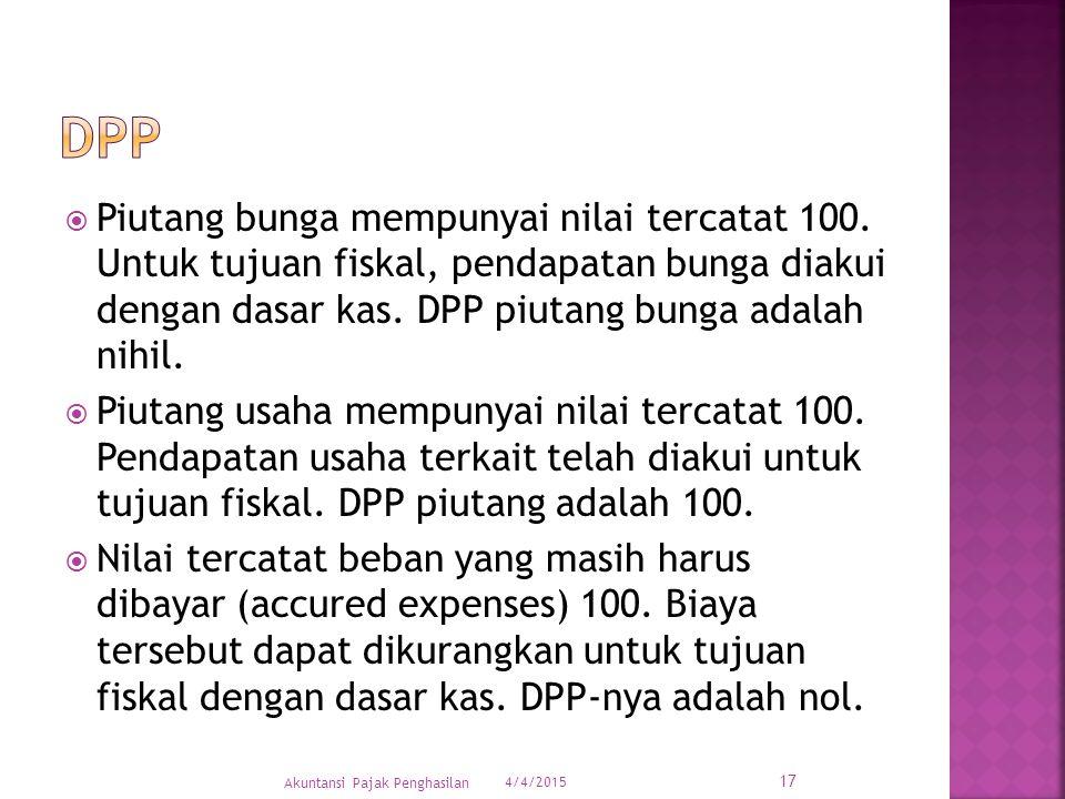  Piutang bunga mempunyai nilai tercatat 100. Untuk tujuan fiskal, pendapatan bunga diakui dengan dasar kas. DPP piutang bunga adalah nihil.  Piutang