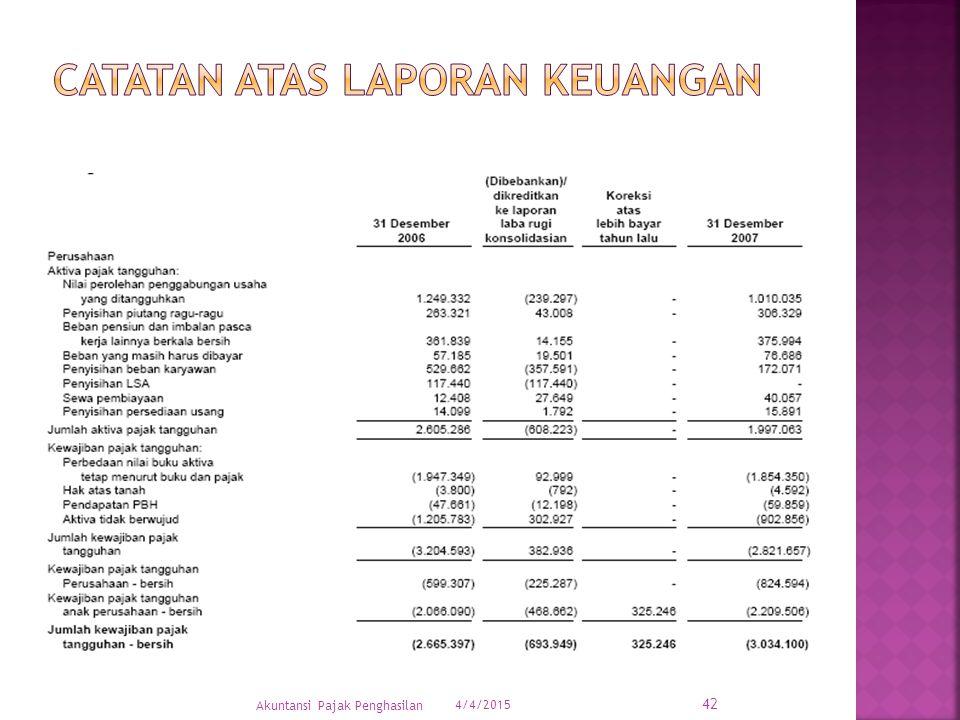 4/4/2015 42 Akuntansi Pajak Penghasilan
