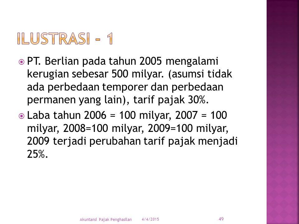  PT. Berlian pada tahun 2005 mengalami kerugian sebesar 500 milyar. (asumsi tidak ada perbedaan temporer dan perbedaan permanen yang lain), tarif paj