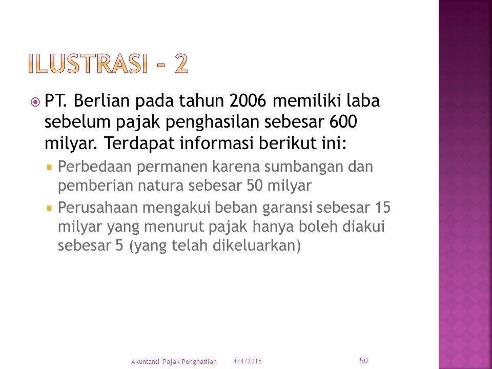  PT. Berlian pada tahun 2006 memiliki laba sebelum pajak penghasilan sebesar 600 milyar. Terdapat informasi berikut ini:  Perbedaan permanen karena